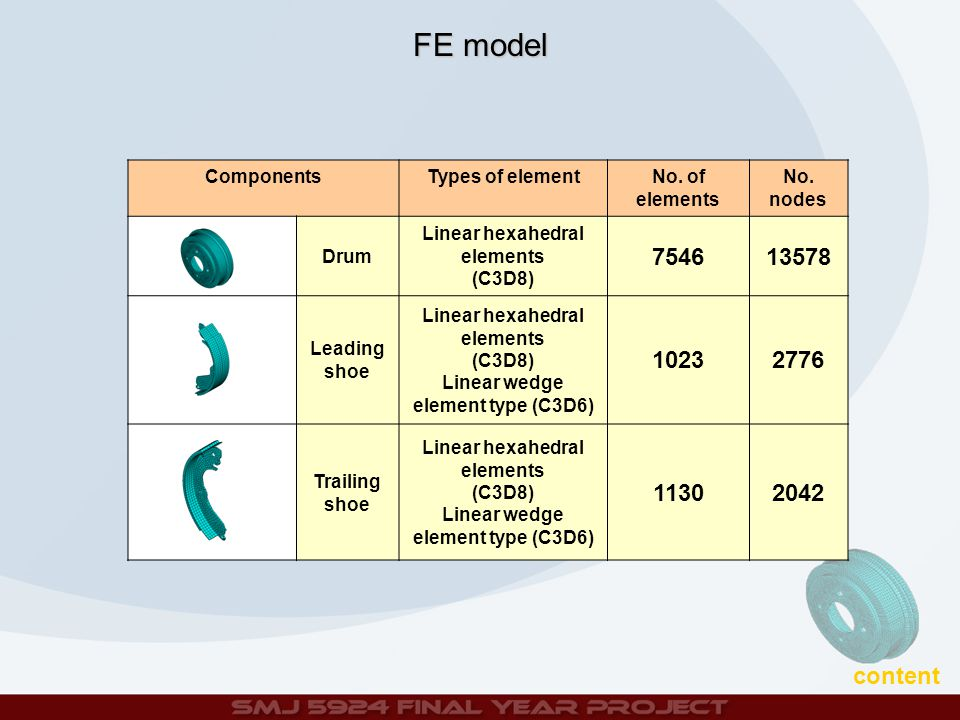 PARAMETERCONTACT AREA CONTACT PRESSURE DISTRIBUTION COEFFICIENT OF FRICTIONVARY ACTUATION PRESSURENOVARY E LININGVARY E BRAKE SHOE BODYVARY INSTALLATION GAPVARY content Overall Results