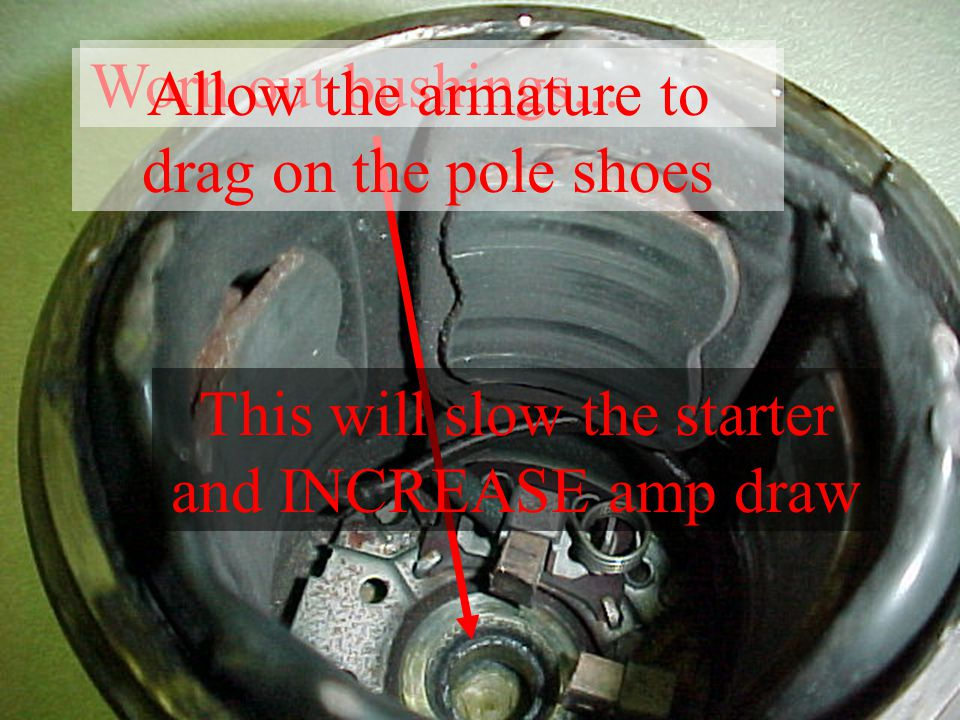 Worn out bushings... Allow the armature to drag on the pole shoes This will slow the starter and INCREASE amp draw
