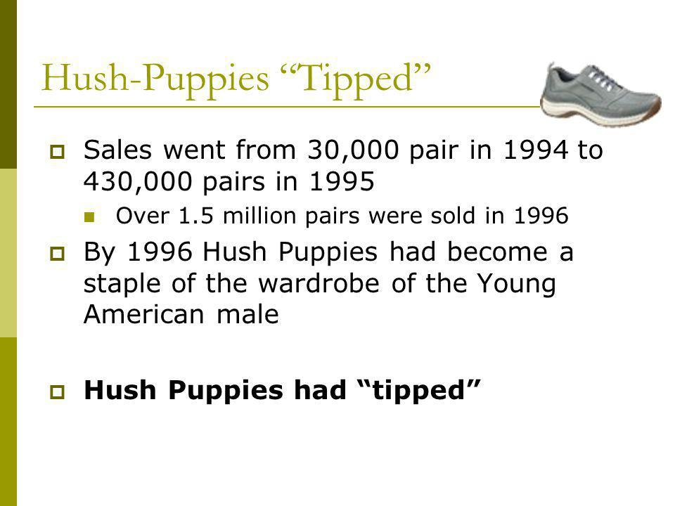 Hush-Puppies Tipped Sales went from 30,000 pair in 1994 to 430,000 pairs in 1995 Over 1.5 million pairs were sold in 1996 By 1996 Hush Puppies had become a staple of the wardrobe of the Young American male Hush Puppies had tipped