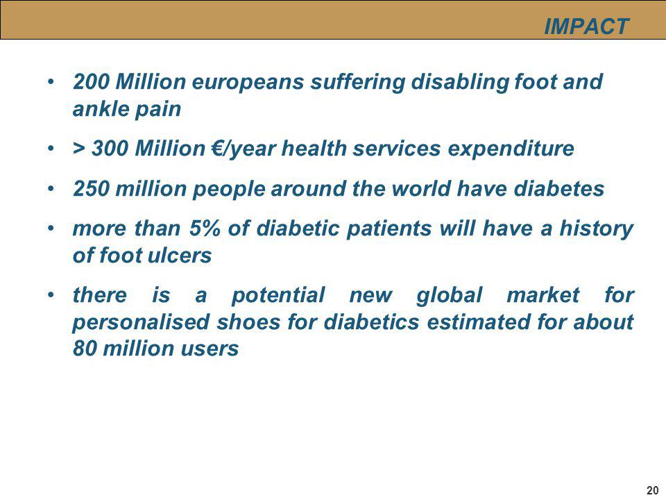 20 IMPACT 200 Million europeans suffering disabling foot and ankle pain > 300 Million /year health services expenditure 250 million people around the world have diabetes more than 5% of diabetic patients will have a history of foot ulcers there is a potential new global market for personalised shoes for diabetics estimated for about 80 million users