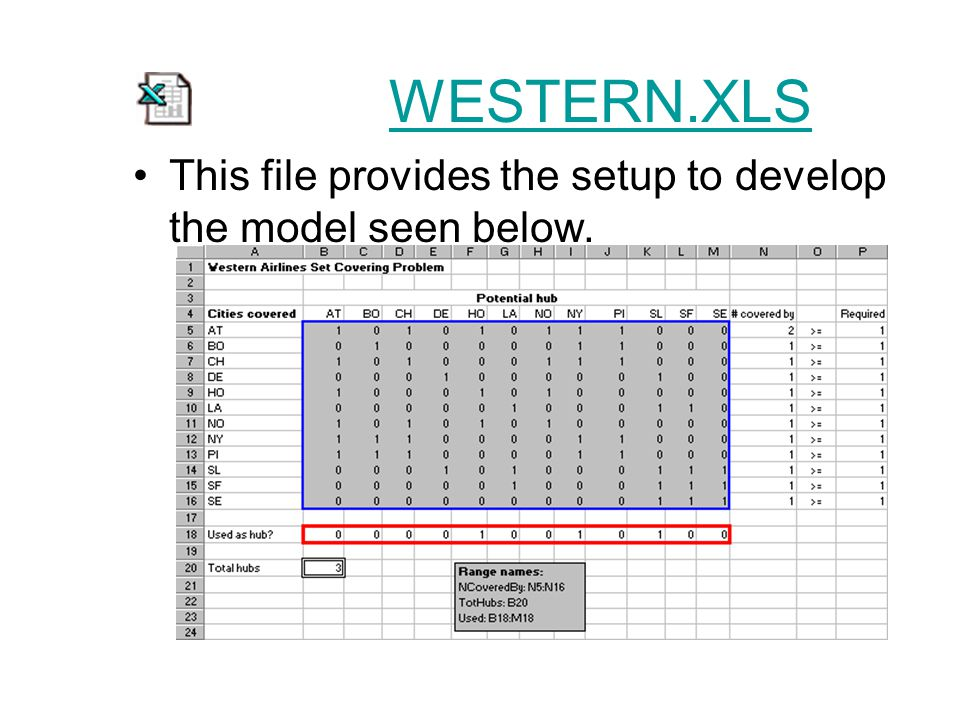 WESTERN.XLS This file provides the setup to develop the model seen below.