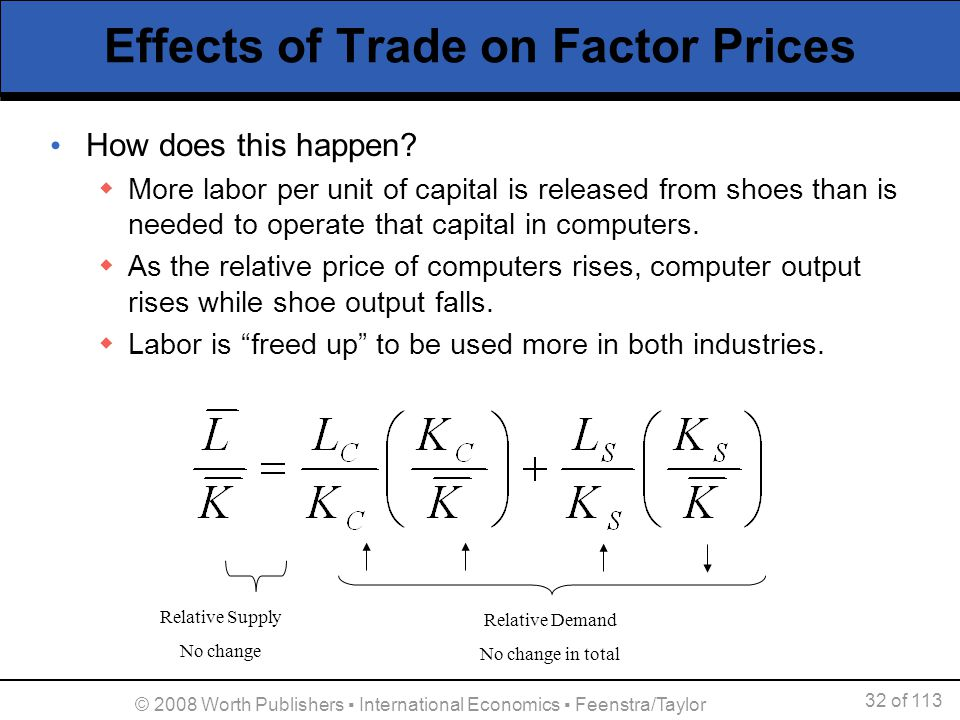 32 of 113 © 2008 Worth Publishers International Economics Feenstra/Taylor Effects of Trade on Factor Prices How does this happen? More labor per unit