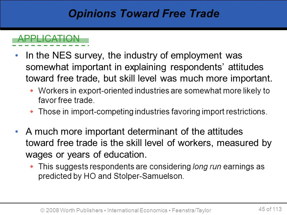 APPLICATION 45 of 113 © 2008 Worth Publishers International Economics Feenstra/Taylor Opinions Toward Free Trade In the NES survey, the industry of em