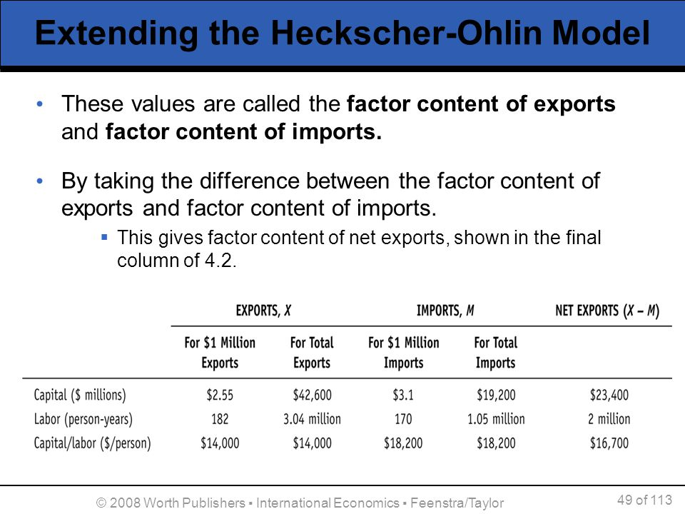 49 of 113 © 2008 Worth Publishers International Economics Feenstra/Taylor Extending the Heckscher-Ohlin Model These values are called the factor conte