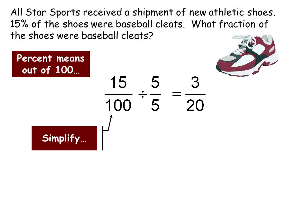 All Star Sports received a shipment of new athletic shoes. 15% of the shoes were baseball cleats. What fraction of the shoes were baseball cleats? Per