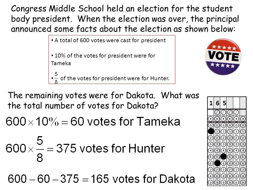 Congress Middle School held an election for the student body president. When the election was over, the principal announced some facts about the elect