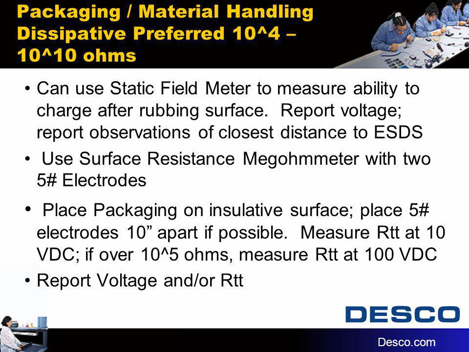 Packaging / Material Handling Dissipative Preferred 10^4 – 10^10 ohms Can use Static Field Meter to measure ability to charge after rubbing surface. R