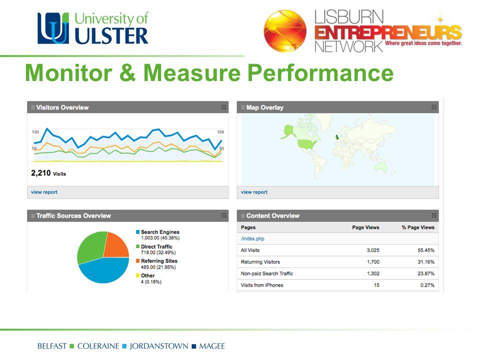 Monitor & Measure Performance