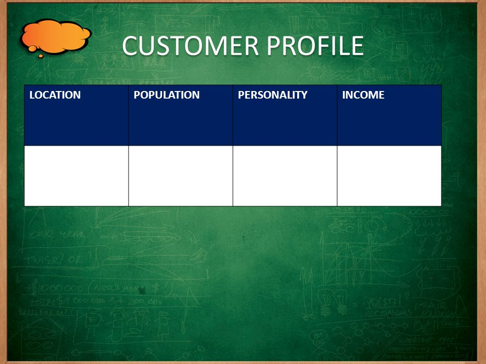 LOCATIONPOPULATIONPERSONALITYINCOME CUSTOMER PROFILE