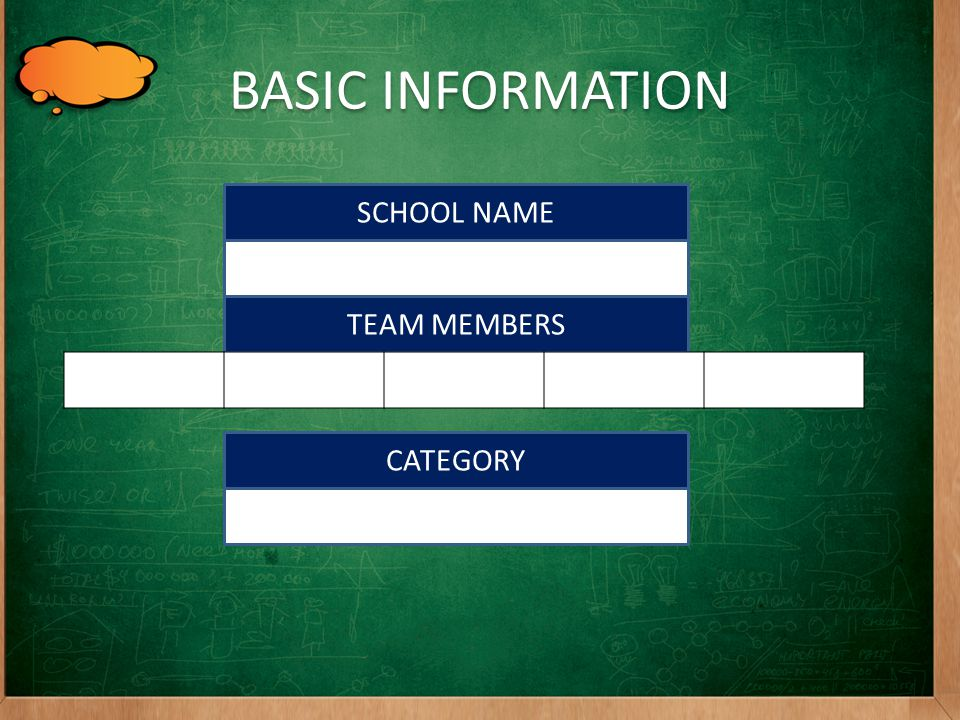 SCHOOL NAME TEAM MEMBERS CATEGORY BASIC INFORMATION