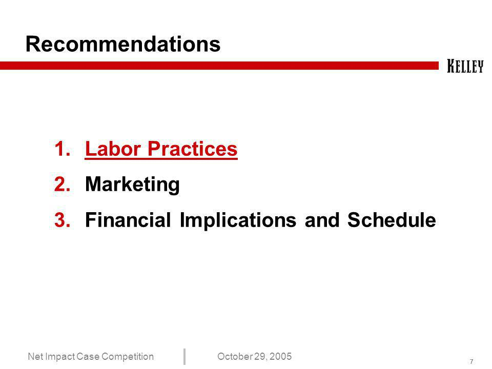 666 Net Impact Case CompetitionOctober 29, 2005 Recommendations 1.Labor Practices -Improve Practices -HR Organizations -Local Auditors -Strengthen Human Rights Language 2.Marketing -Branding Fair Trade shoes, upscale brand -Industry Initiatives to raise awareness -Public -Industry 3.Financial Implications and Schedule