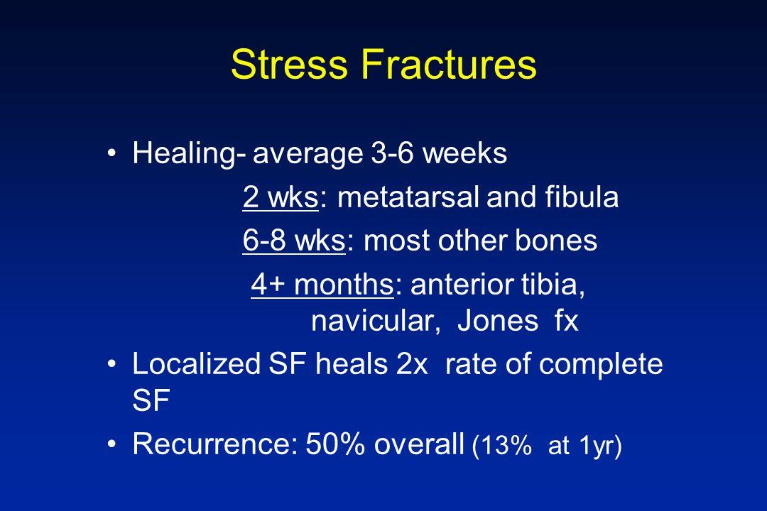 Stress Fractures Healing- average 3-6 weeks 2 wks: metatarsal and fibula 6-8 wks: most other bones 4+ months: anterior tibia, navicular, Jones fx Loca