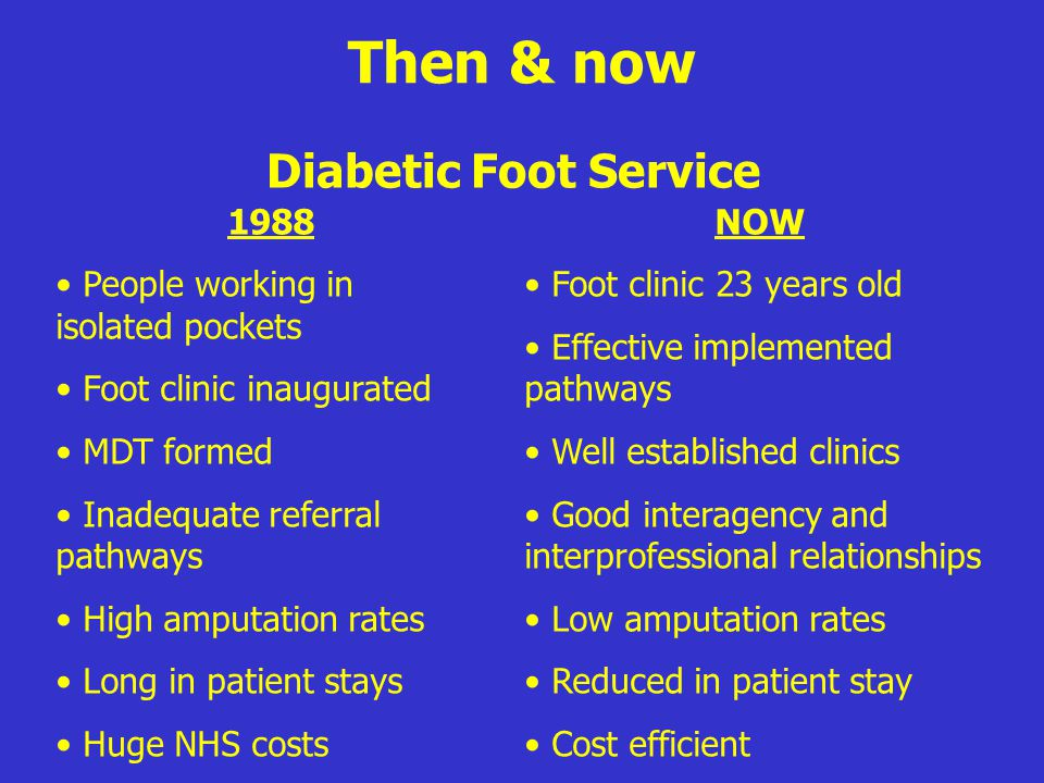 Diabetic Foot Service Then & now 1988 People working in isolated pockets Foot clinic inaugurated MDT formed Inadequate referral pathways High amputati