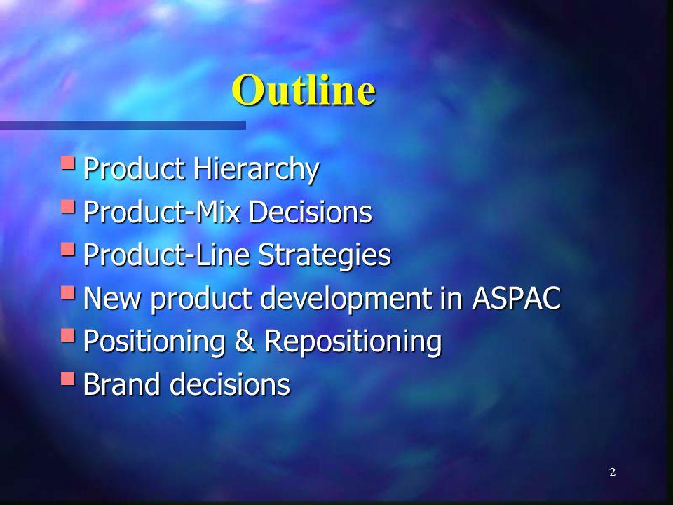 2 Outline Product Hierarchy Product Hierarchy Product-Mix Decisions Product-Mix Decisions Product-Line Strategies Product-Line Strategies New product development in ASPAC New product development in ASPAC Positioning & Repositioning Positioning & Repositioning Brand decisions Brand decisions