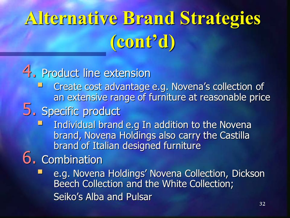 32 Alternative Brand Strategies (contd) 4. Product line extension Create cost advantage e.g.