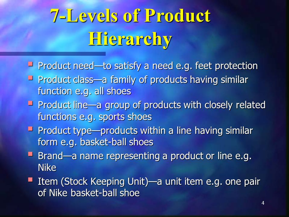 4 7-Levels of Product Hierarchy Product needto satisfy a need e.g. feet protection Product needto satisfy a need e.g. feet protection Product classa f