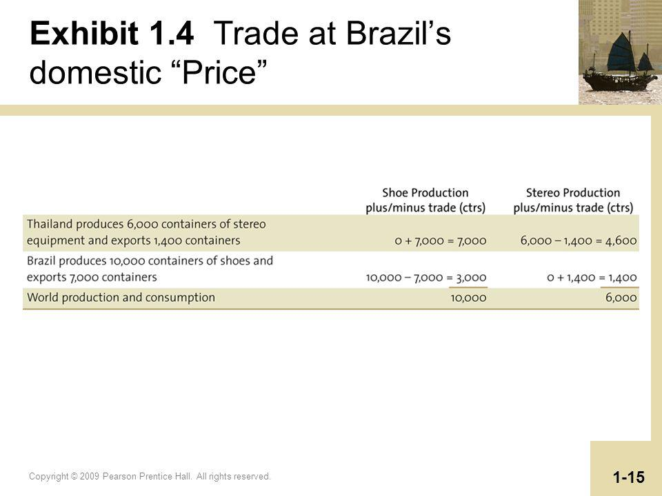Copyright © 2009 Pearson Prentice Hall. All rights reserved. 1-15 Exhibit 1.4 Trade at Brazils domestic Price