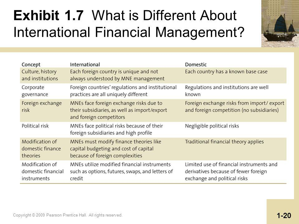 Copyright © 2009 Pearson Prentice Hall. All rights reserved. 1-20 Exhibit 1.7 What is Different About International Financial Management?