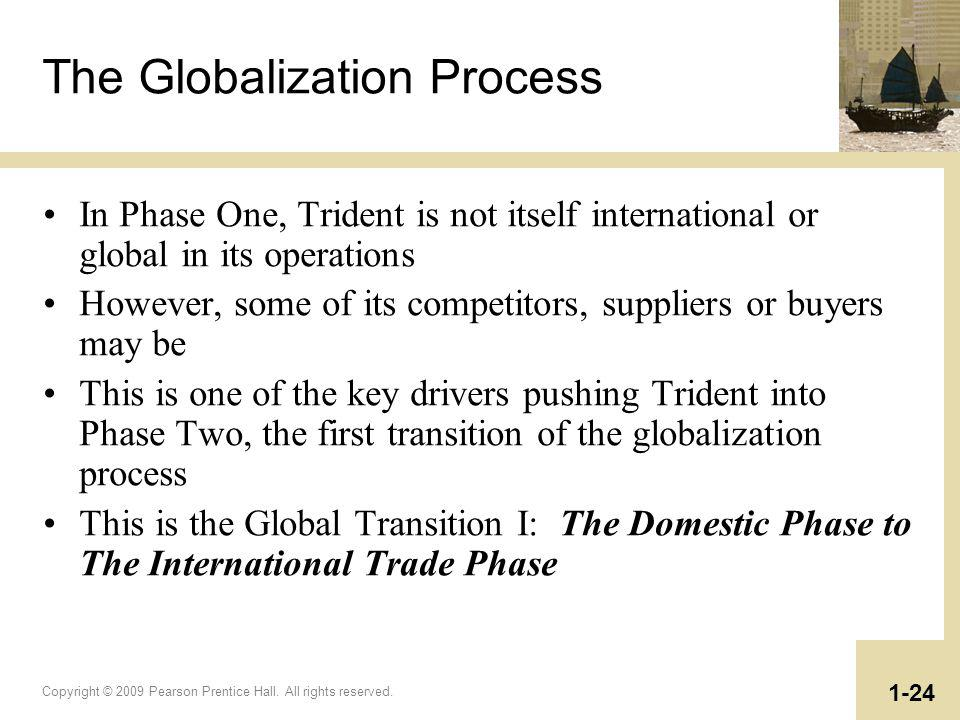 Copyright © 2009 Pearson Prentice Hall. All rights reserved. 1-24 The Globalization Process In Phase One, Trident is not itself international or globa