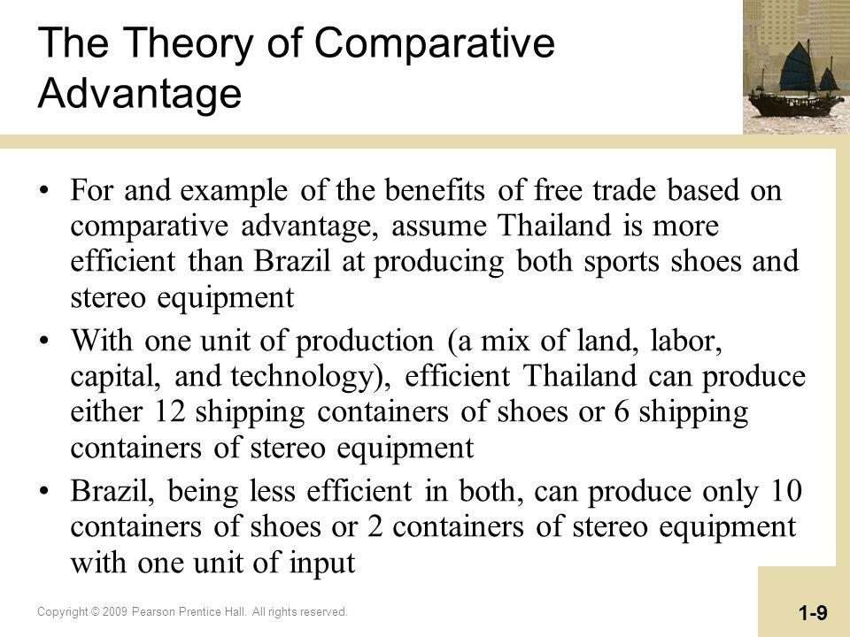 Copyright © 2009 Pearson Prentice Hall. All rights reserved. 1-9 The Theory of Comparative Advantage For and example of the benefits of free trade bas