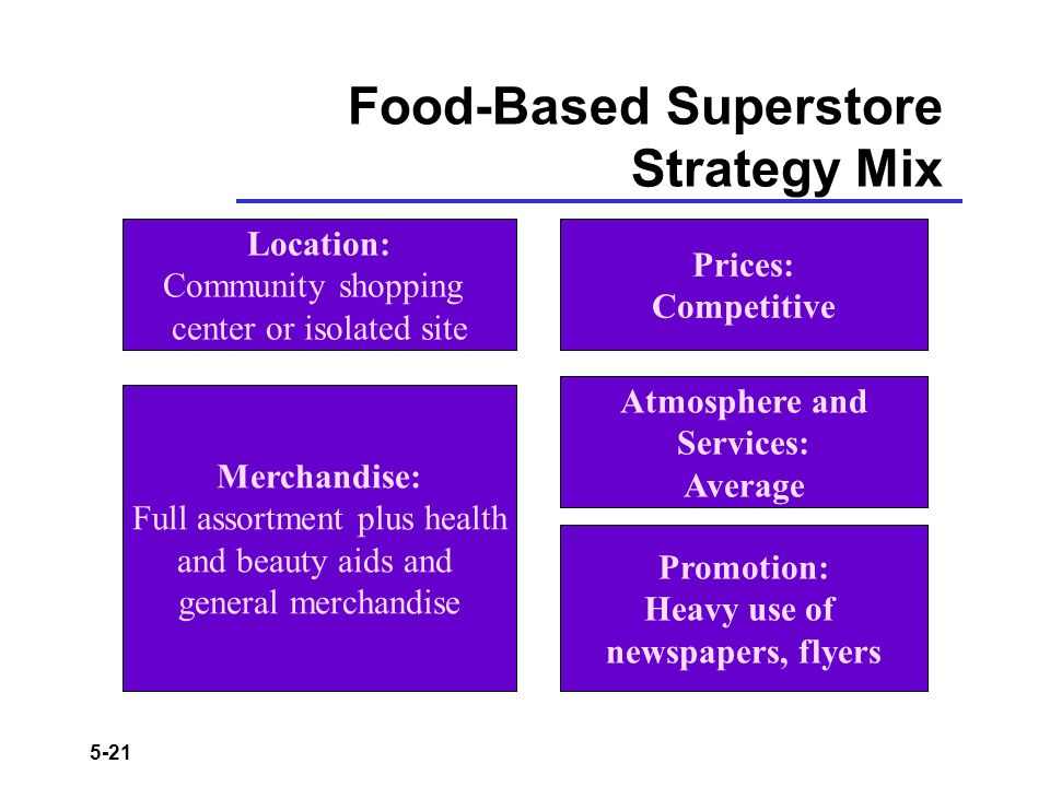 5-21 Food-Based Superstore Strategy Mix Location: Community shopping center or isolated site Merchandise: Full assortment plus health and beauty aids