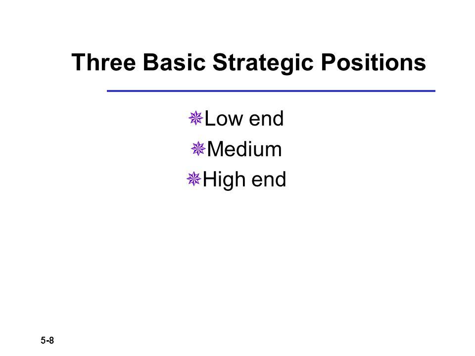 5-8 Three Basic Strategic Positions Low end Medium High end
