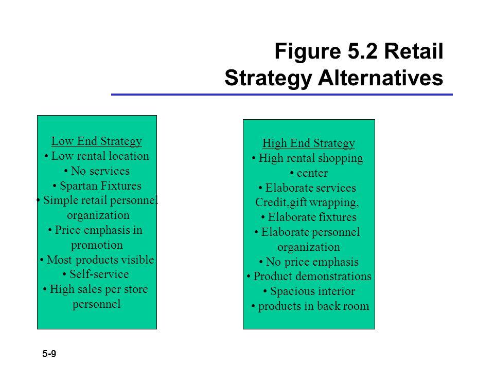 5-9 Figure 5.2 Retail Strategy Alternatives Low End Strategy Low rental location No services Spartan Fixtures Simple retail personnel organization Pri