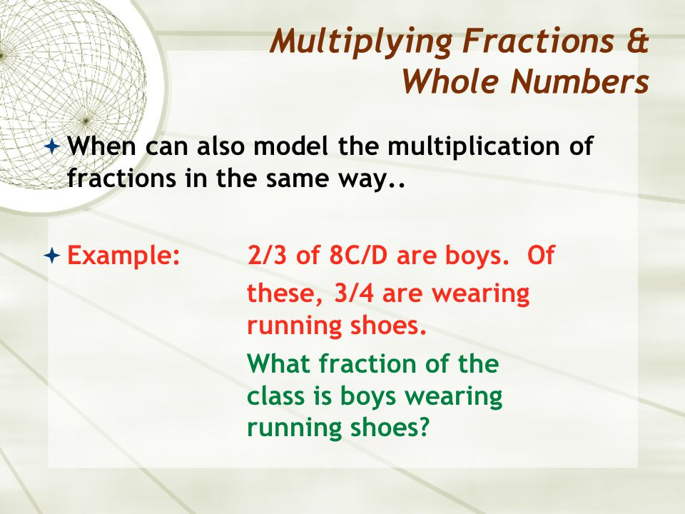 When can also model the multiplication of fractions in the same way..