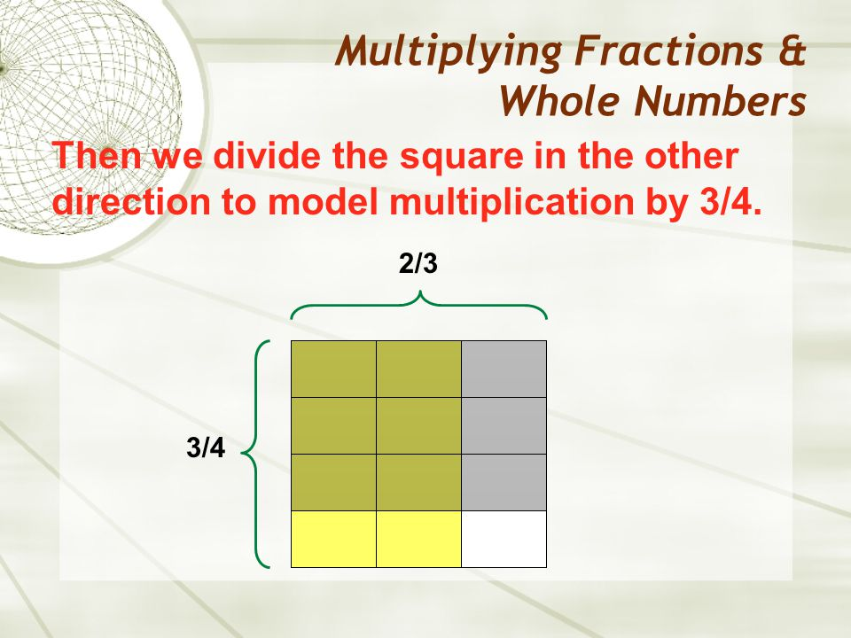 Multiplying Fractions & Whole Numbers 2/3 Then we divide the square in the other direction to model multiplication by 3/4.
