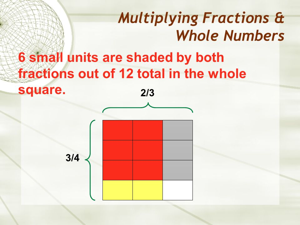 Multiplying Fractions & Whole Numbers 2/3 6 small units are shaded by both fractions out of 12 total in the whole square. 3/4