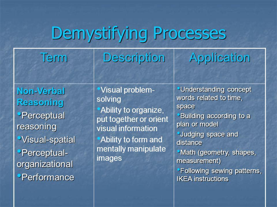 Demystifying Processes TermDescriptionApplication Non-Verbal Reasoning Perceptual reasoning Perceptual reasoning Visual-spatial Visual-spatial Percept