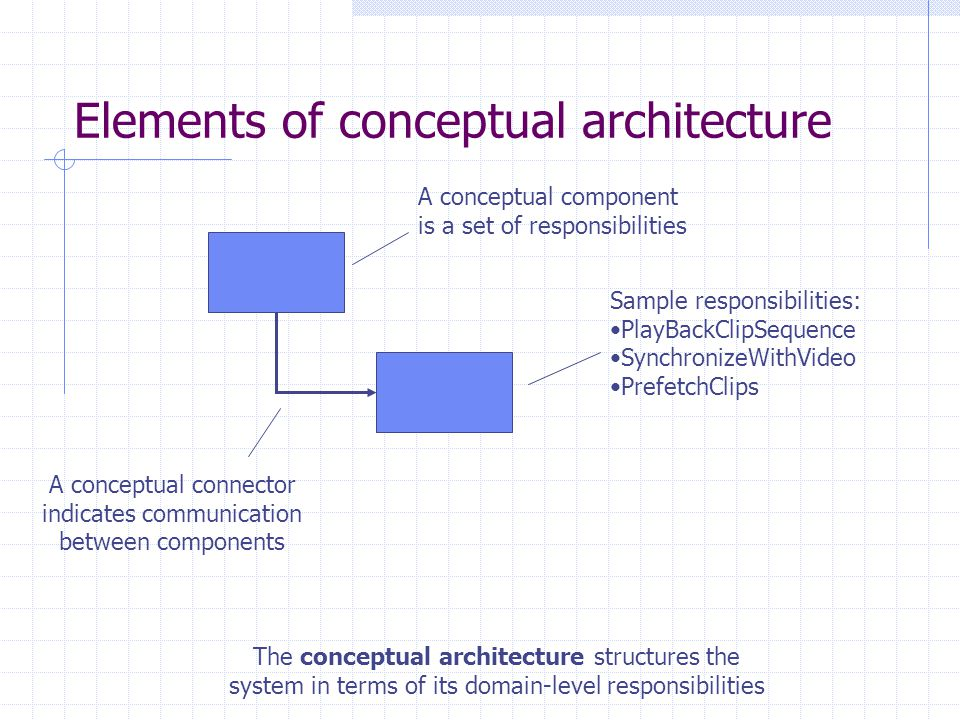 Elements of conceptual architecture A conceptual component is a set of responsibilities The conceptual architecture structures the system in terms of