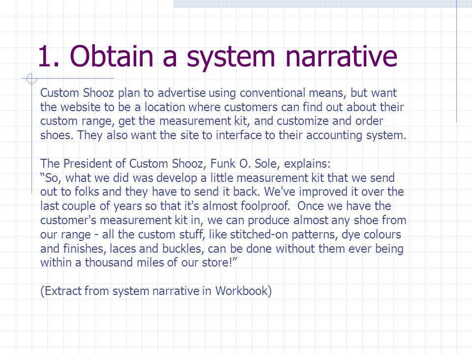 1. Obtain a system narrative Custom Shooz plan to advertise using conventional means, but want the website to be a location where customers can find o