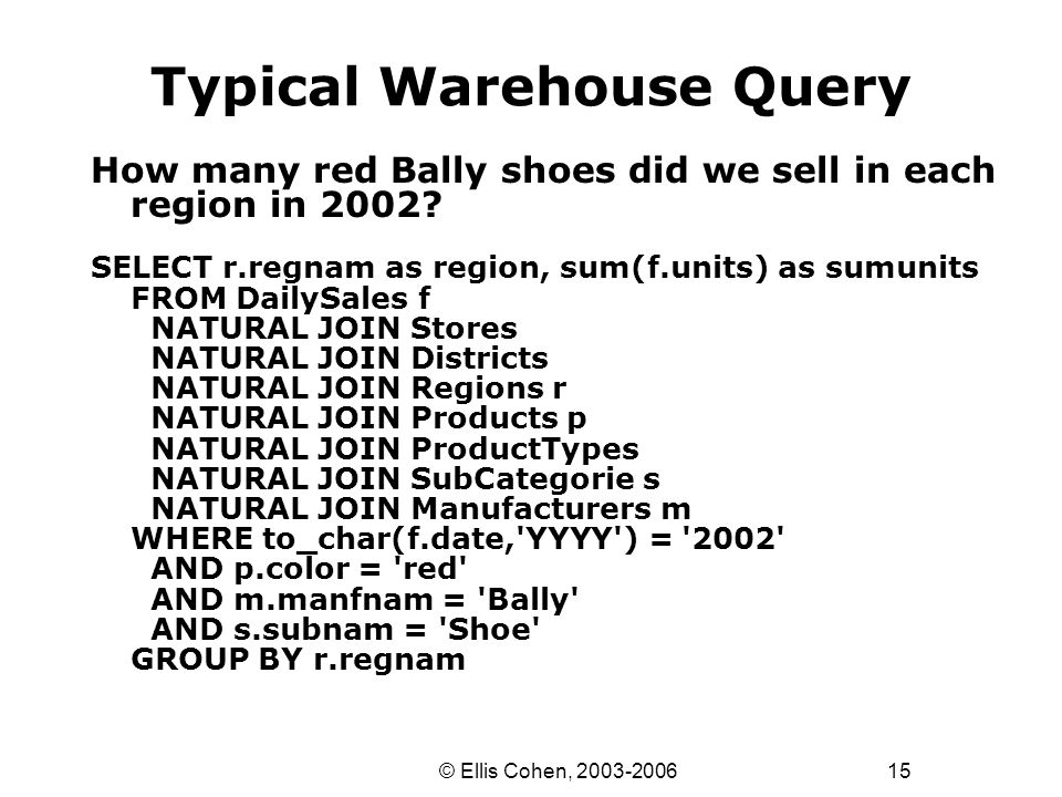 15 © Ellis Cohen, 2003-2006 Typical Warehouse Query How many red Bally shoes did we sell in each region in 2002? SELECT r.regnam as region, sum(f.unit