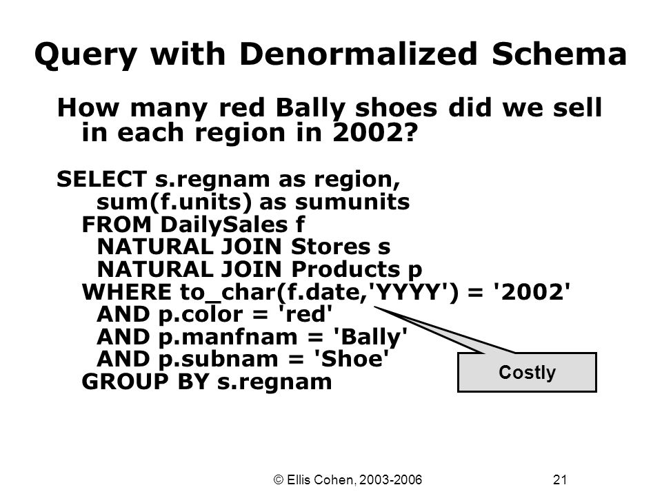 21 © Ellis Cohen, 2003-2006 Query with Denormalized Schema How many red Bally shoes did we sell in each region in 2002? SELECT s.regnam as region, sum