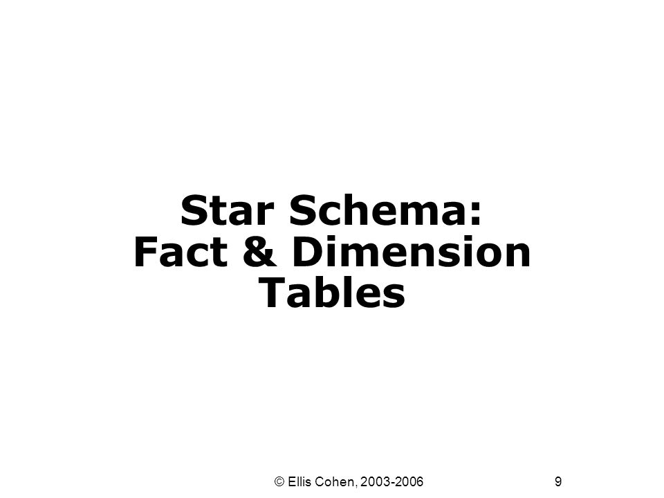 20 © Ellis Cohen, 2003-2006 Star Schema (Fully Denormalized Dimensions) Stores (Dimension) DailySales (Fact) storid prodid date price units storid stornam city state distid distnam distarea regid regnam Products (Dimension) prodid color size prodtyp prodnam prodescr manfid manfnam subcatid subnam subdescr catid catnam catdescr Maybe catdescr not included here if it is a GIF or a 4000 byte description Why should this be replaced by a dateid?
