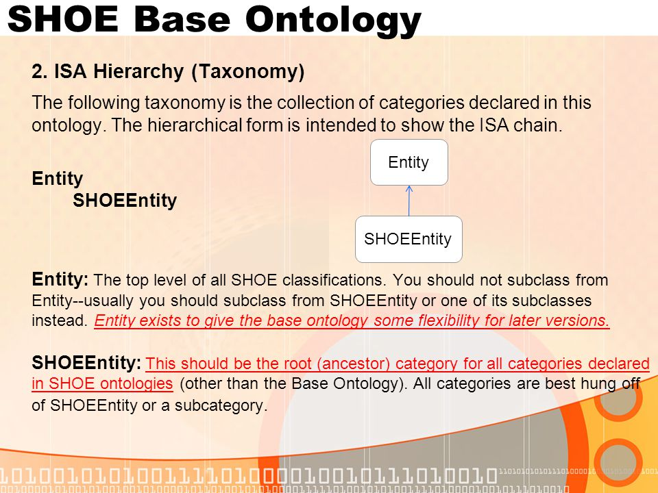 SHOE Base Ontology 2.