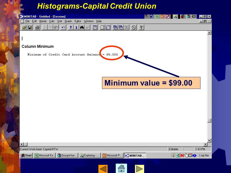 Minimum value = $99.00 Histograms-Capital Credit Union