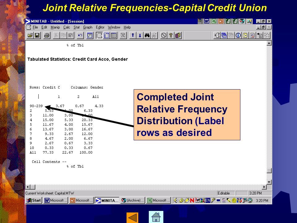 Completed Joint Relative Frequency Distribution (Label rows as desired Joint Relative Frequencies-Capital Credit Union