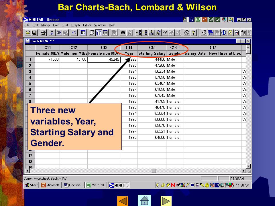 Three new variables, Year, Starting Salary and Gender. Bar Charts-Bach, Lombard & Wilson