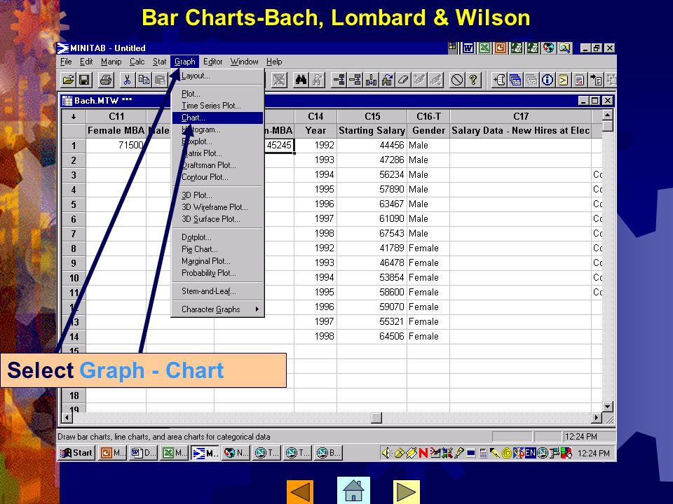 Select Graph - Chart Bar Charts-Bach, Lombard & Wilson
