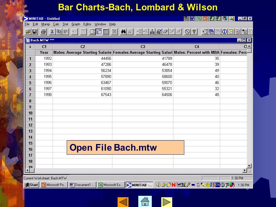 Open File Bach.mtw Bar Charts-Bach, Lombard & Wilson