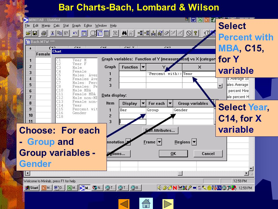 Select Year, C14, for X variable Choose: For each - Group and Group variables - Gender Select Percent with MBA, C15, for Y variable Bar Charts-Bach, Lombard & Wilson