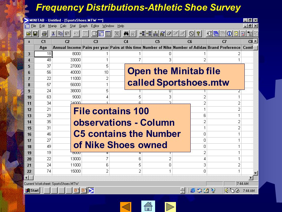 Frequency Distributions-Athletic Shoe Survey Open the Minitab file called Sportshoes.mtw File contains 100 observations - Column C5 contains the Number of Nike Shoes owned
