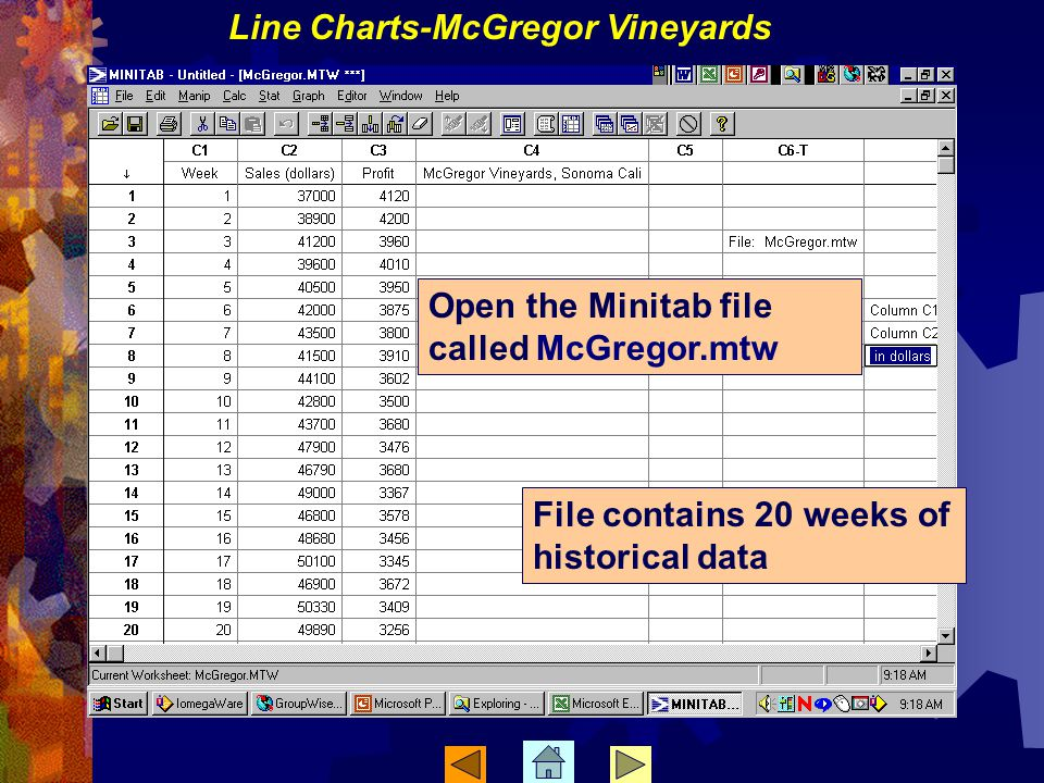 Line Charts-McGregor Vineyards Open the Minitab file called McGregor.mtw File contains 20 weeks of historical data