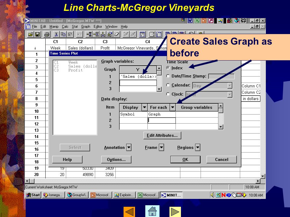 Create Sales Graph as before Line Charts-McGregor Vineyards