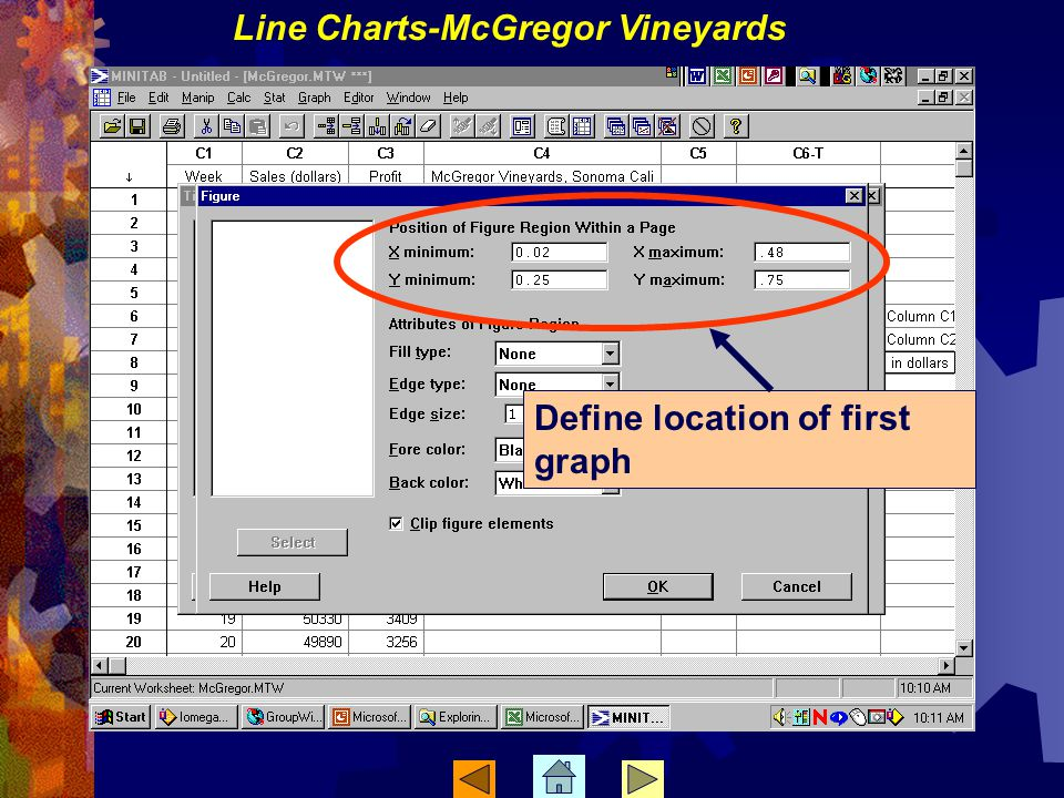 Define location of first graph Line Charts-McGregor Vineyards