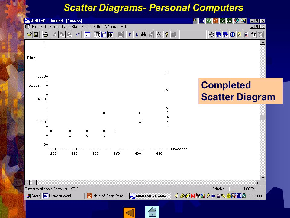 Completed Scatter Diagram Scatter Diagrams- Personal Computers