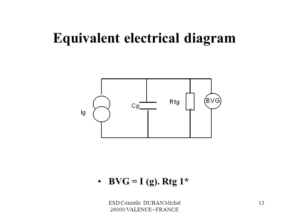 ESD Conseils DUBAN Michel 26000 VALENCE - FRANCE 13 Equivalent electrical diagram BVG = I (g).
