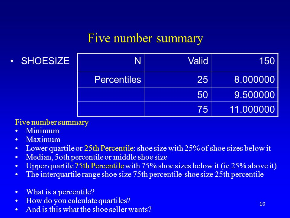 10 Five number summary SHOESIZE NValid150 Percentiles258.000000 509.500000 7511.000000 Five number summary Minimum Maximum Lower quartile or 25th Percentile: shoe size with 25% of shoe sizes below it Median, 5oth percentile or middle shoe size Upper quartile 75th Percentile with 75% shoe sizes below it (ie 25% above it) The interquartile range shoe size 75th percentile-shoe size 25th percentile What is a percentile.